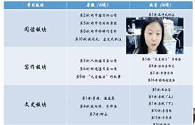 学而思【2021-暑】四年级语文暑假培训班(勤思A+在线-罗玉清) 百度网盘分享