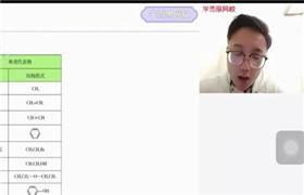 学而思 刘玉【2021寒-目标清北】高二化学寒假直播班 百度网盘分享